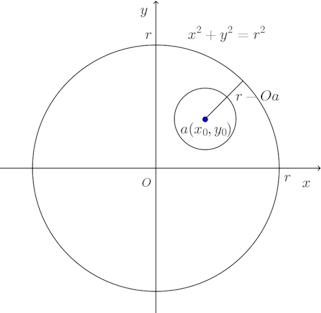 hen-graph-002.png