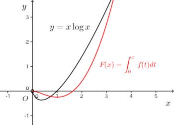 Mondai-graph-001.png